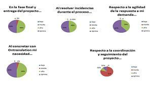 graficos2_opt