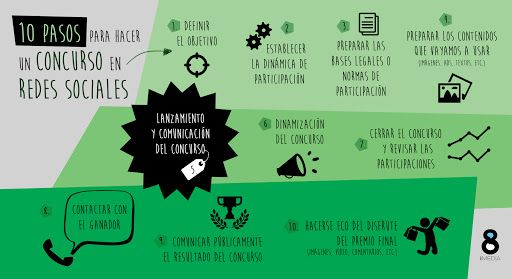 marketing experiencial y redes sociales