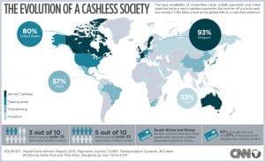cashless-society.infographic