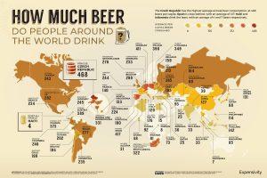 traducción para el sector cervecero - cerveza en el mundo